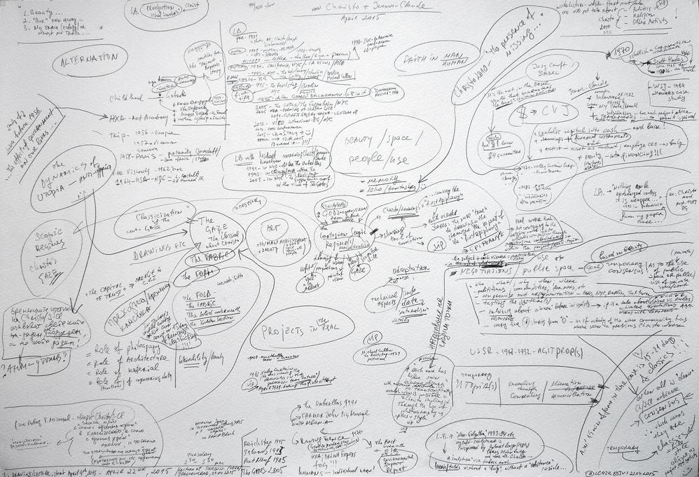 """Лъчезар Бояджиев, """"Кристо и Жан-Клод. Портрети"""", молив върху хартия, 2015"""